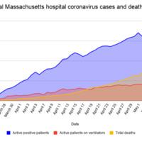 Coronavirus Cases.png